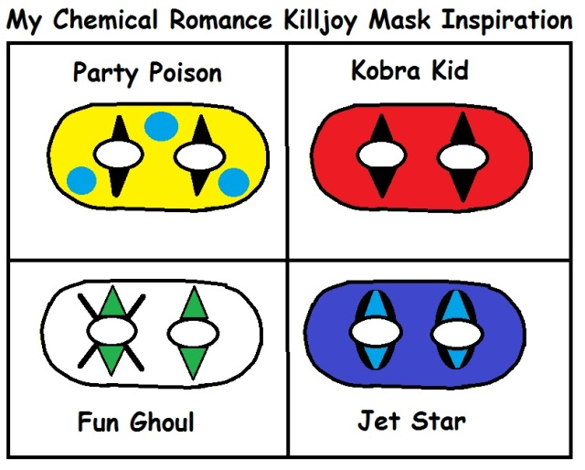 Killjoy Mask Inspiration