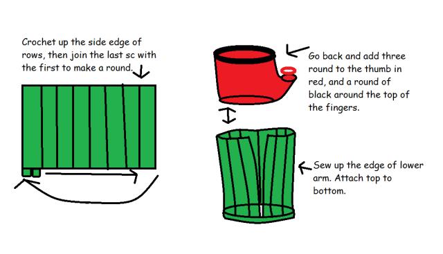Robin diagram